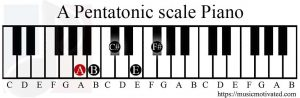 A Pentatonic scale Piano