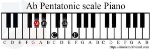 Ab Pentatonic scale Piano