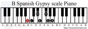 B Spanish Gypsy scale Piano