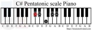 C# Pentatonic scale Piano