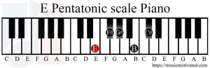 E Pentatonic scale Piano