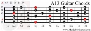A13 chord on a guitar