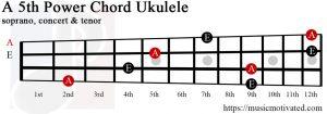 A5 ukulele chord