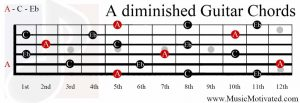 A diminished chord guitar