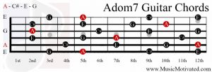 Adom7 chord on a guitar