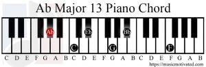 Ab major 13 chord piano
