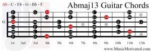 Abmaj13 chord on a guitar