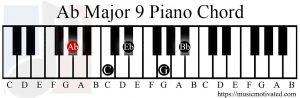 Ab Major 9 chord piano