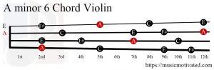 A minor 6 Violin chord