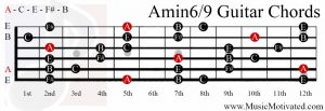 A minor 6/9 chord on a guitar