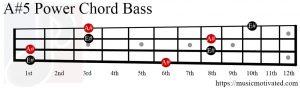 A#5 chord Bass