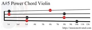 A#5 violin chord