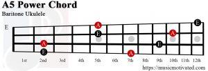 A5 Baritone chord
