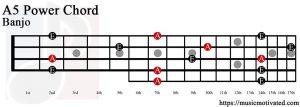 A5 banjo chord