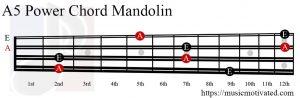 A5 mandolin chord