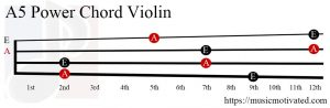 A5 violin chord