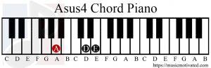 Asus4 chord piano