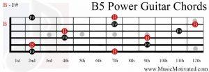 B5 chord on a guitar