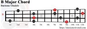 B Major chord baritone