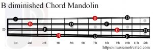 B diminished Mandolin chord