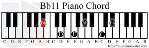 Bb11 chord piano