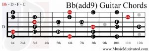Bb(add9) chord on a guitar