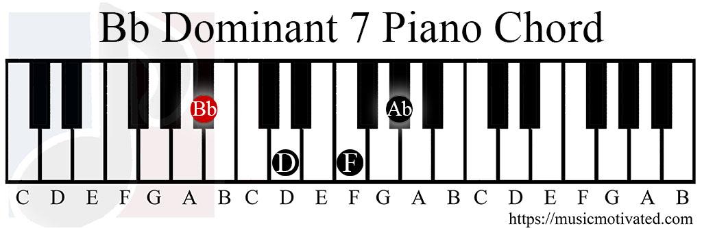 bb flat chord piano