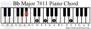 Bb Major 7#11 piano