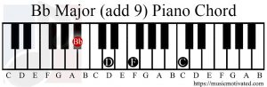 Bb major add9 piano