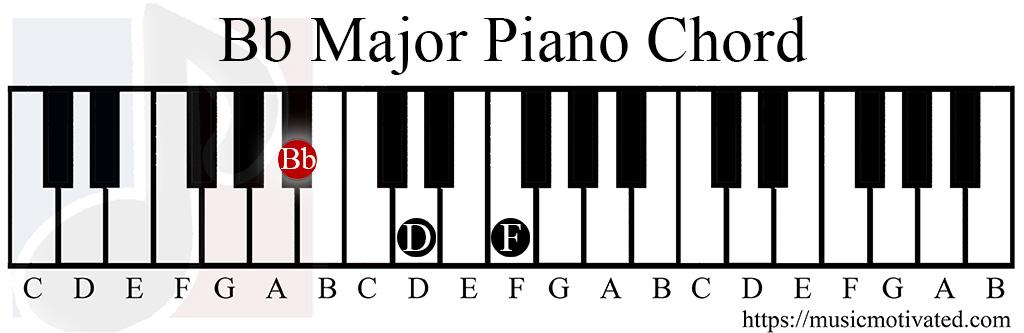 Bb Major Chord
