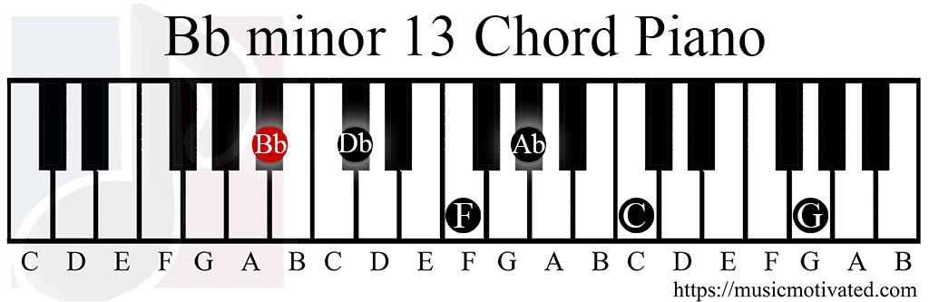 B Flat Minor Chord Piano Bbmin13 chord