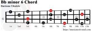 Bb minor 6 Baritone ukulele chord