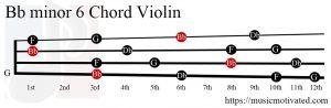 Bb minor 6 Violin chord