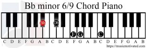 Bb minor 69 chord piano
