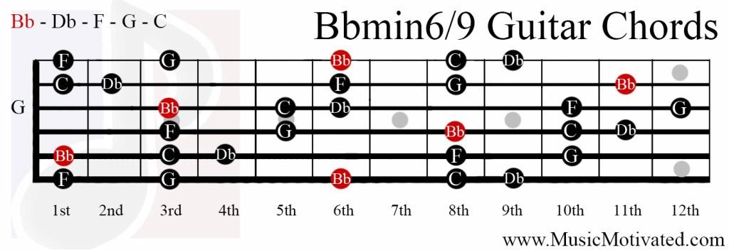 B Flat 6 Chord Guitar