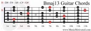 Bmaj13 chord on a guitar