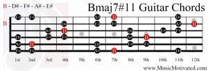 Bmaj7#11 chord on a guitar