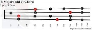 B Major add 9 Upright Bass chord