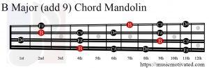 B Major (add 9) Mandolin chord