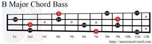 B Major chord bass