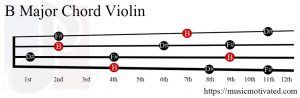 B Major chord violin