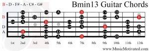 Bmin13 chord on a guitar