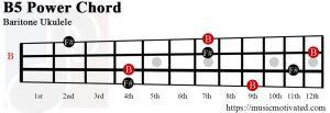 B5 Baritone chord