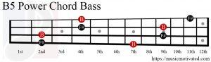 B5 chord Bass