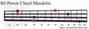 B5 mandolin chord