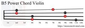 B5 violin chord