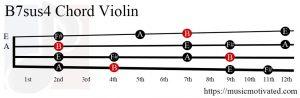 B7sus4 Violin chord