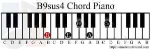B9sus4 chord piano