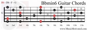 Bbmin6 chord on a guitar