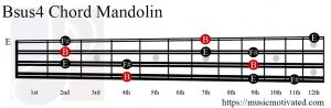 Bsus4 Mandolin chord
